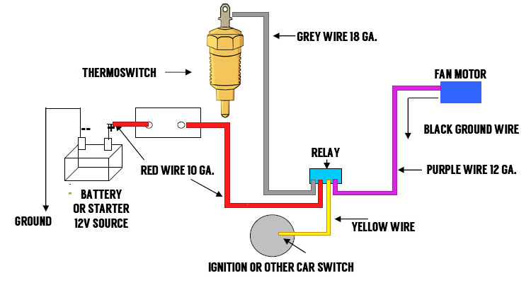 automotive electric fan wiring diagram with Thermostat Relay Kit Instruction on Engine Cooling Fan Wiring Diagram besides Painless Wiring 30001 Universal 12 Circuit Fuse Block 2354 as well Aircond moreover 2013 Dodge Durango Trailer Wiring Diagram together with Fan relay.